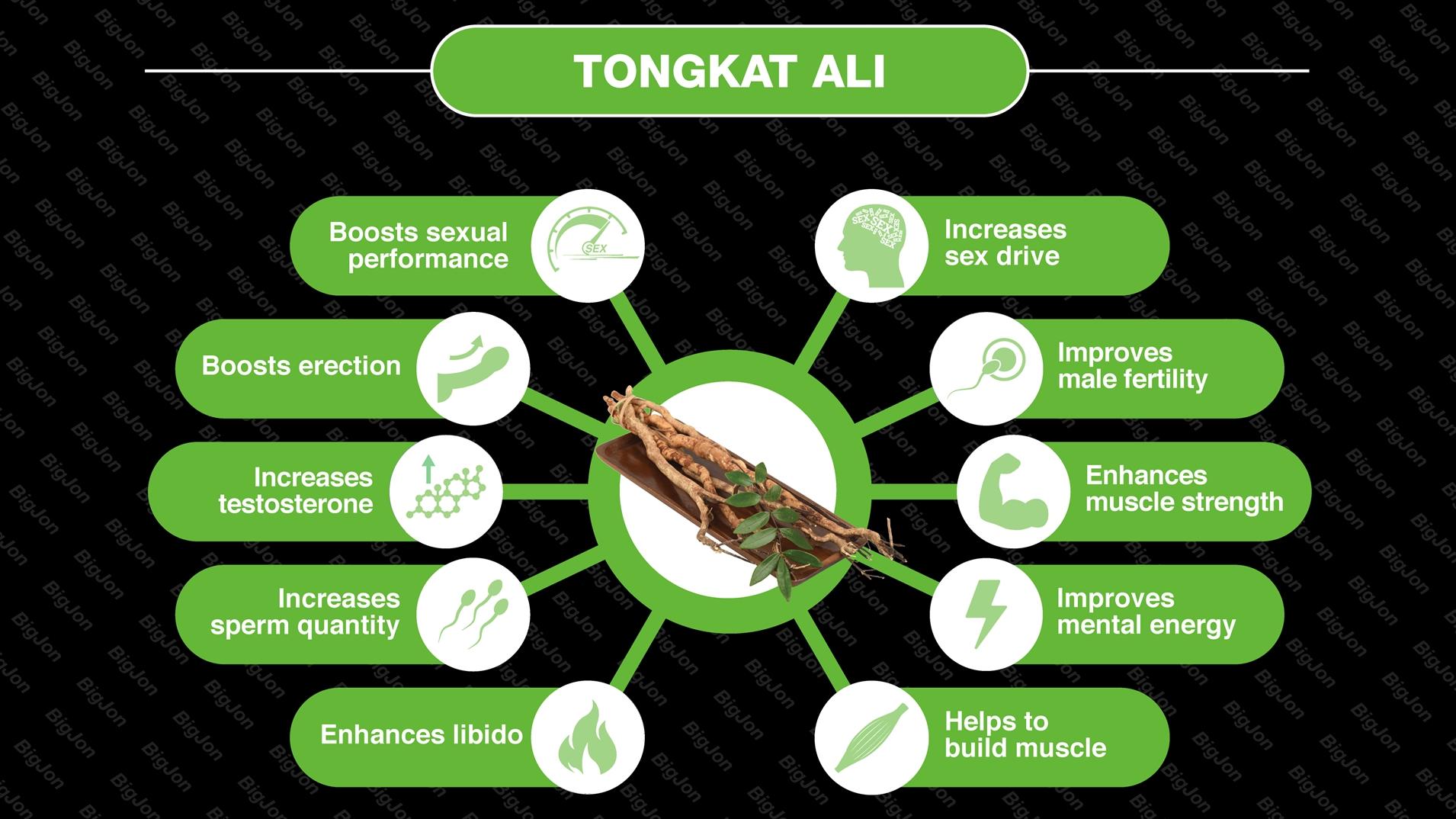 Tongkat Ali ingredients