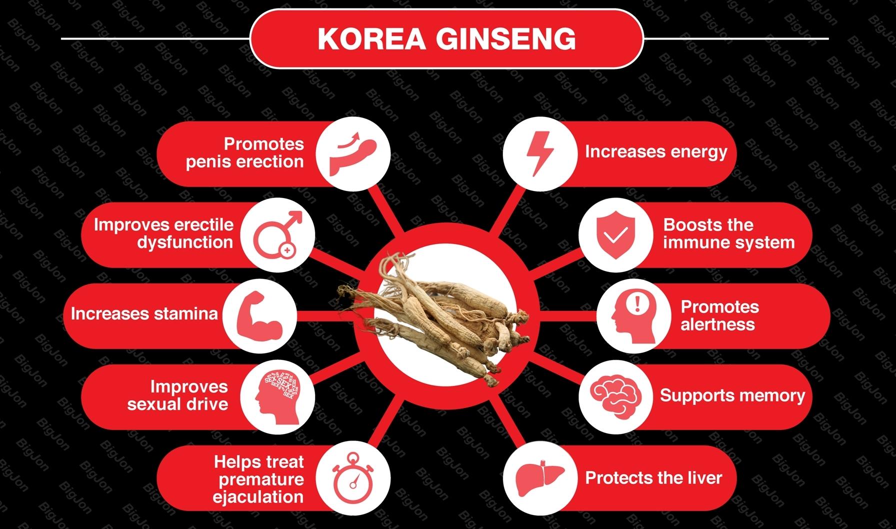 Korea Red Ginseng ingredient