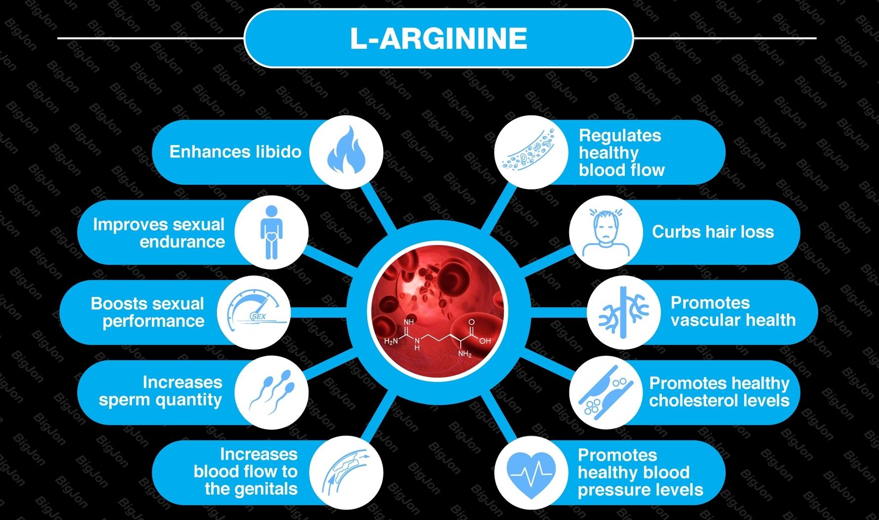 L Arginine ingredient